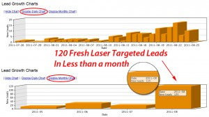 My Lead System Pro Lead Generation