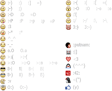Emoticon For Facebook